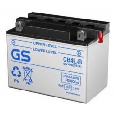 Μπαταριά GS YB4L-B